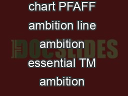 Comparison chart PFAFF ambition line ambition essential TM ambition