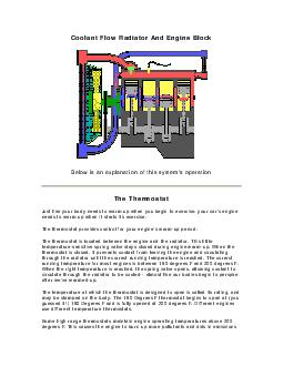 Coolant Flow Radiator And Engine Block Below is an explanation of this systems operation The Thermostat Just like your body needs to warm up when you begin to exercise  your cars engine needs to warm
