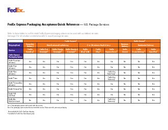 FedEx Express Packaging Acceptance Quick Reference U