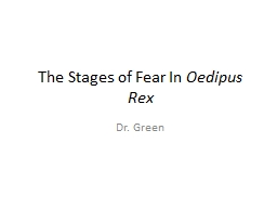 The Stages of Fear In