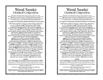Wood Smoke Chemical CompositionIndicates a chemical present in both wo