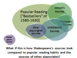 What if this is how Shakespeare's sources look compared to