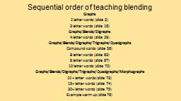 Sequential order of teaching blending