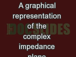 Electrical impedance Adapted f rom Wikipedia the free encyclopedia A graphical representation of the complex impedance plane Electrical impedance  or simply impedance  describes a measure of oppositi