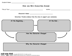 OW AND HY HARACTERS HANGE Students Name Title of Text Characters Name Author Why the Character Changed At the Beginning