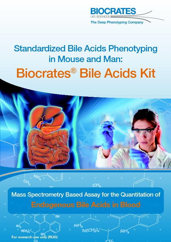 Standardized Bile Acids Phenotyping