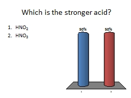 Which is the stronger acid? PowerPoint PPT Presentation