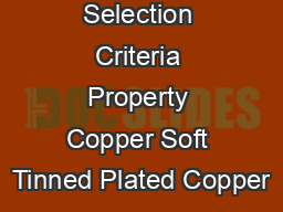 Conductor Selection Criteria Property Copper Soft Tinned Plated Copper
