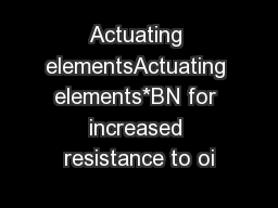 Actuating elementsActuating elements*BN for increased resistance to oi