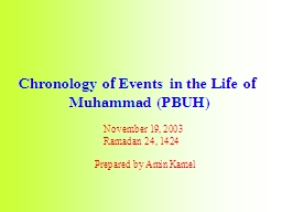 Chronology of Events in the Life of PowerPoint PPT Presentation