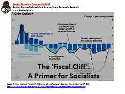 The 'Fiscal Cliff': PowerPoint PPT Presentation