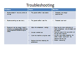 Troubleshooting PowerPoint Presentation, PPT - DocSlides