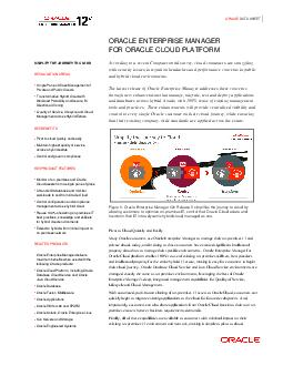 ORACLE DATA SHEET ORACLE ENTERPRISE MANAGER CLOUD CONTROL TRANSFORM ENTERPRISE IT THROUGH TOTAL CLOUD CONTROL KEY SOLUTION AREAS Complete Cloud Lifecycle Management Integrated Cloud Stack Management