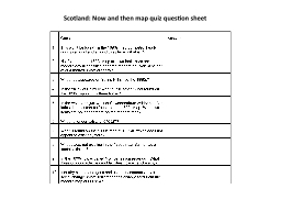 Scotland: Now and then map quiz question sheet