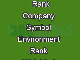 CR MAGAZINE  MARCHAPRIL   Rank Company Symbol Environment Rank Weighted Average  PDF document - DocSlides