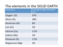 The elements in the SOLID EARTH