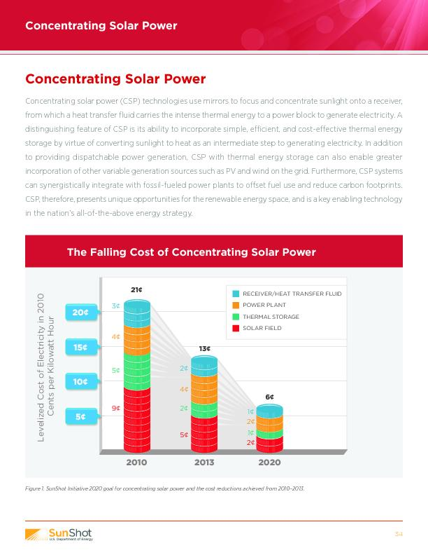 Concentrating solar power (CSP) technologies use mirrors to focus and