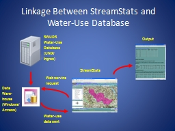 Linkage Between StreamStats and Water-Use Database PowerPoint PPT Presentation