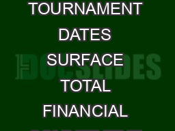 CITY COUNTRY TOURNAMENT DATES SURFACE TOTAL FINANCIAL COMMITMENT Beijing CHN  Se