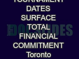 CITY COUNTRY TOURNAMENT DATES SURFACE TOTAL FINANCIAL COMMITMENT Toronto Canada