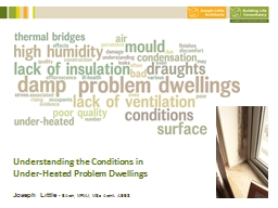 Understanding the Conditions in Under-Heated Problem Dwelli PowerPoint PPT Presentation
