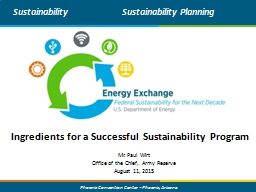 Ingredients for a Successful Sustainability Program