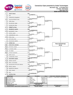 New Haven USA  August    WTA Premier Hard DecoTurf II MAIN DRAW SINGLES HALEP Si PDF document - DocSlides