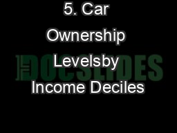 5. Car Ownership Levelsby Income Deciles