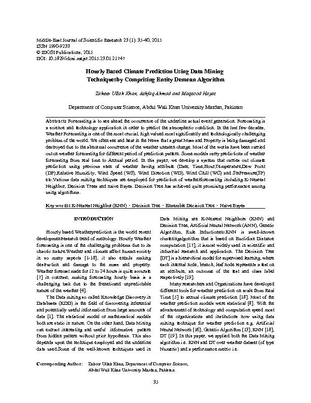 research papers on the middle east