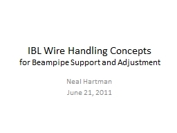 IBL Wire Handling PowerPoint PPT Presentation