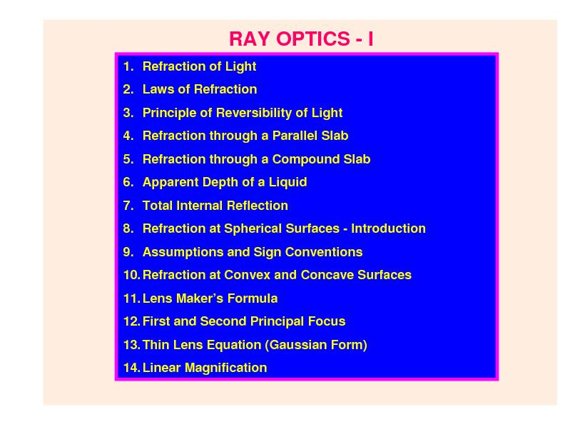 1.Refraction of Light 2.Laws of Refraction3.Principle of Reversibility