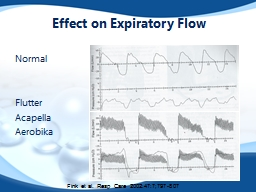Effect on Expiratory Flow PowerPoint PPT Presentation
