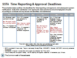 SSTA Time Reporting & Approval Deadlines