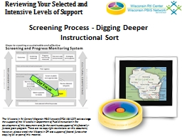 Screening Process -