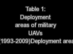 Table 1: Deployment areas of military UAVs (1993-2009)Deployment area PowerPoint PPT Presentation