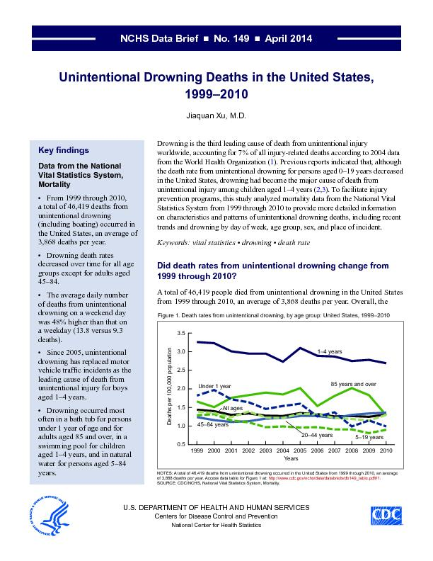 Unintentional Drowning Deaths in the United States,  1999–2010Jia