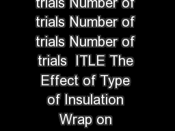 Level   Control  Level  Level  Level  Number of trials Number of trials Number of trials Number of trials  ITLE The Effect of Type of Insulation Wrap on Temperature of Water in a Jar YPOTHESIS If j