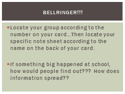 Locate your group according to the number on your card…Th PowerPoint PPT Presentation