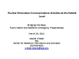 Nuclear Detonation Communications Activities at the Federal