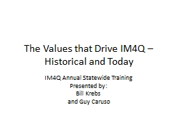 The Values that Drive IM4Q – Historical and Today