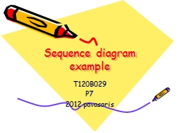 Sequence diagram example PowerPoint PPT Presentation