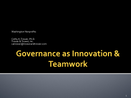 Governance as Innovation & Teamwork PowerPoint PPT Presentation
