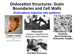 Dislocation Structures: Grain Boundaries and Cell Walls