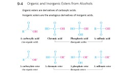 Organic and Inorganic Esters from Alcohols