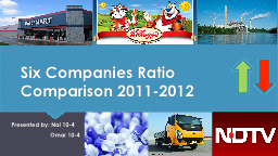 Six Companies Ratio Comparison 2011-2012