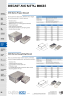 DIECAST  METAL BOXES un SAL En CLOS ur ES  CABI ETS HA HELD CASES DI AIL BOXES TE FACE PPO TS CO OL STATIO ES TOP  In ST ru ME CASES OTTI ng OXES STOM SI ED CLOS ur ES Cu STOM rv ICES DIECAST AND MET PowerPoint PPT Presentation