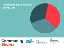 Introducing the Community Shares Unit