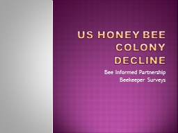 US Honey Bee Colony Decline