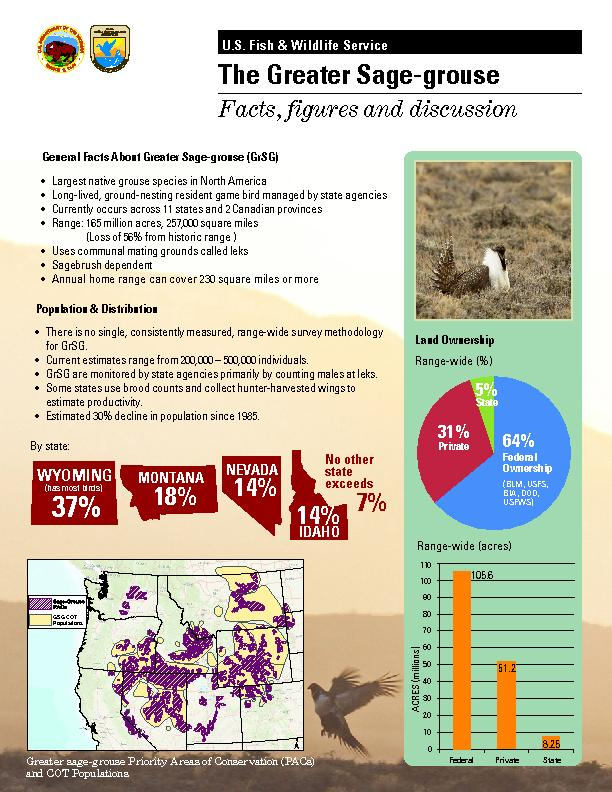 General Facts About Greater Sage-grouse (GrSG)