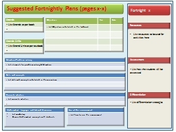 Suggested Fortnightly  Plans (pages